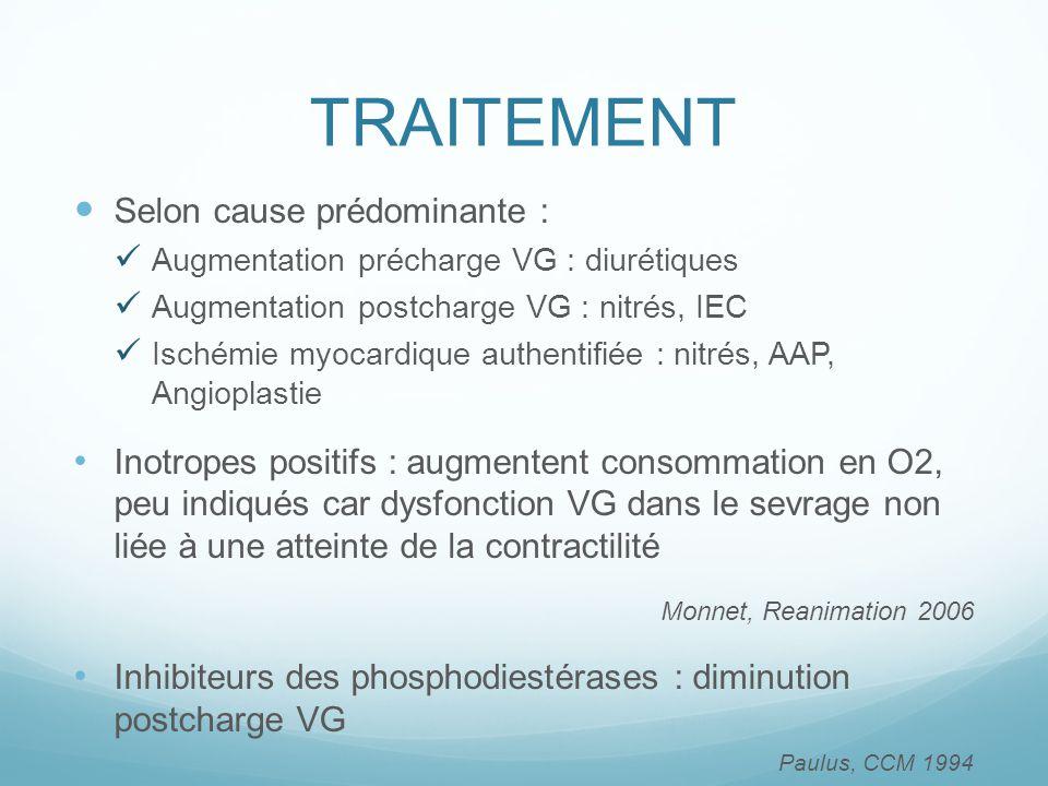 TRAITEMENT Selon cause prédominante : Augmentation précharge VG : diurétiques Augmentation postcharge VG : nitrés, IEC Ischémie myocardique authentifi
