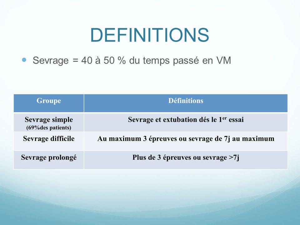 DEFINITIONS Sevrage = 40 à 50 % du temps passé en VM Conférence de consensus