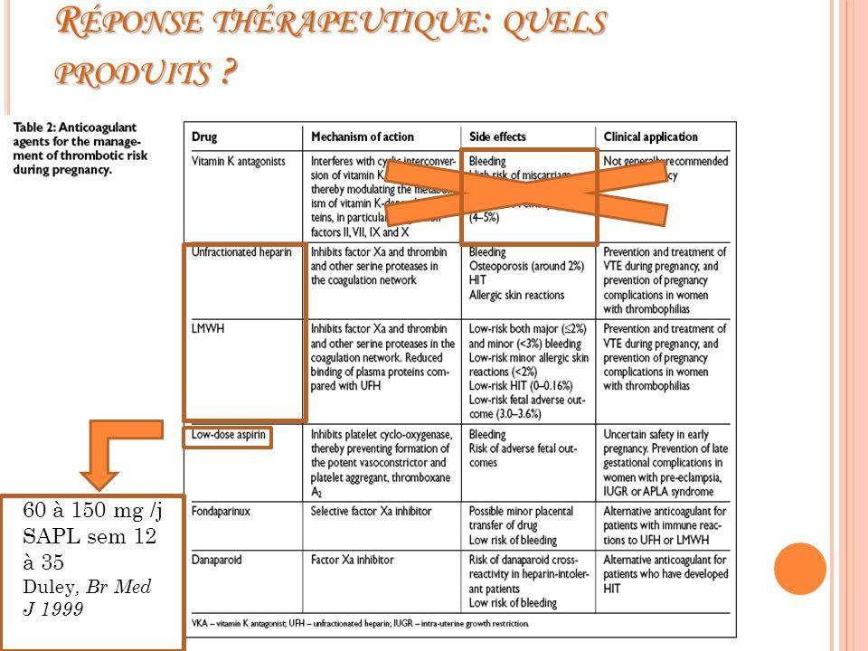 R ÉPONSE THÉRAPEUTIQUE : QUELS PRODUITS ? 60 à 150 mg /j SAPL sem 12 à 35 Duley, Br Med J 1999