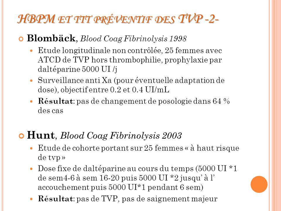 HBPM ET TTT PRÉVENTIF DES TVP -2- Blombäck, Blood Coag Fibrinolysis 1998 Etude longitudinale non contrôlée, 25 femmes avec ATCD de TVP hors thrombophilie, prophylaxie par daltéparine 5000 UI /j Surveillance anti Xa (pour éventuelle adaptation de dose), objectif entre 0.2 et 0.4 UI/mL Résultat : pas de changement de posologie dans 64 % des cas Hunt, Blood Coag Fibrinolysis 2003 Etude de cohorte portant sur 25 femmes « à haut risque de tvp » Dose fixe de daltéparine au cours du temps (5000 UI *1 de sem4-6 à sem 16-20 puis 5000 UI *2 jusqu à l accouchement puis 5000 UI*1 pendant 6 sem) Résultat : pas de TVP, pas de saignement majeur