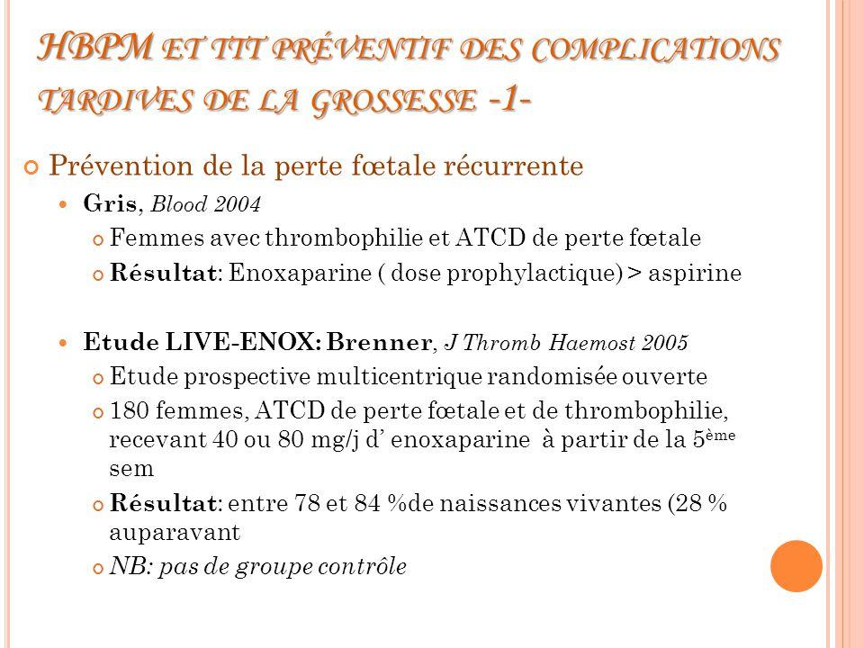 HBPM ET TTT PRÉVENTIF DES COMPLICATIONS TARDIVES DE LA GROSSESSE -1- Prévention de la perte fœtale récurrente Gris, Blood 2004 Femmes avec thrombophilie et ATCD de perte fœtale Résultat : Enoxaparine ( dose prophylactique) > aspirine Etude LIVE-ENOX: Brenner, J Thromb Haemost 2005 Etude prospective multicentrique randomisée ouverte 180 femmes, ATCD de perte fœtale et de thrombophilie, recevant 40 ou 80 mg/j d enoxaparine à partir de la 5 ème sem Résultat : entre 78 et 84 %de naissances vivantes (28 % auparavant NB: pas de groupe contrôle