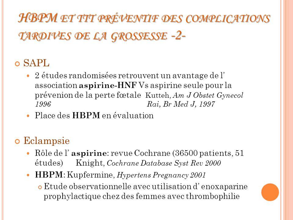 HBPM ET TTT PRÉVENTIF DES COMPLICATIONS TARDIVES DE LA GROSSESSE -2- SAPL 2 études randomisées retrouvent un avantage de l association aspirine-HNF Vs aspirine seule pour la prévenion de la perte fœtale Kutteh, Am J Obstet Gynecol 1996 Rai, Br Med J, 1997 Place des HBPM en évaluation Eclampsie Rôle de l aspirine : revue Cochrane (36500 patients, 51 études) Knight, Cochrane Database Syst Rev 2000 HBPM : Kupfermine, Hypertens Pregnancy 2001 Etude observationnelle avec utilisation d enoxaparine prophylactique chez des femmes avec thrombophilie