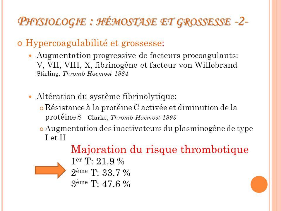 P HYSIOLOGIE : HÉMOSTASE ET GROSSESSE -2- Hypercoagulabilité et grossesse: Augmentation progressive de facteurs procoagulants: V, VII, VIII, X, fibrinogène et facteur von Willebrand Stirling, Thromb Haemost 1984 Altération du système fibrinolytique: Résistance à la protéine C activée et diminution de la protéine S Clarke, Thromb Haemost 1998 Augmentation des inactivateurs du plasminogène de type I et II Majoration du risque thrombotique 1 er T: 21.9 % 2 ème T: 33.7 % 3 ème T: 47.6 %