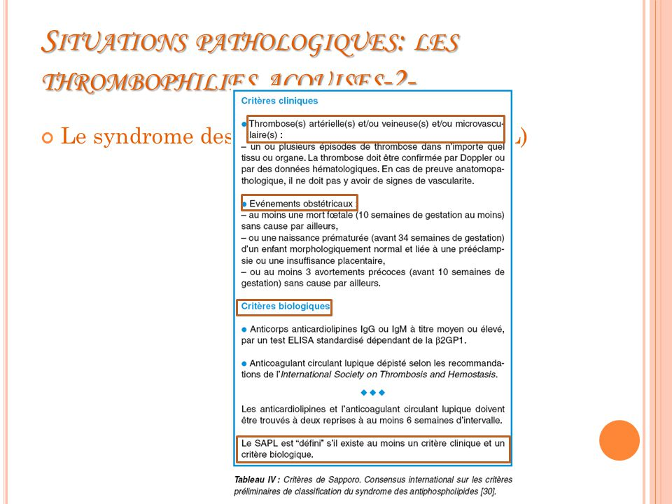 S ITUATIONS PATHOLOGIQUES : LES THROMBOPHILIES ACQUISES -2- Le syndrome des antiphosphoslipides (SAPL)