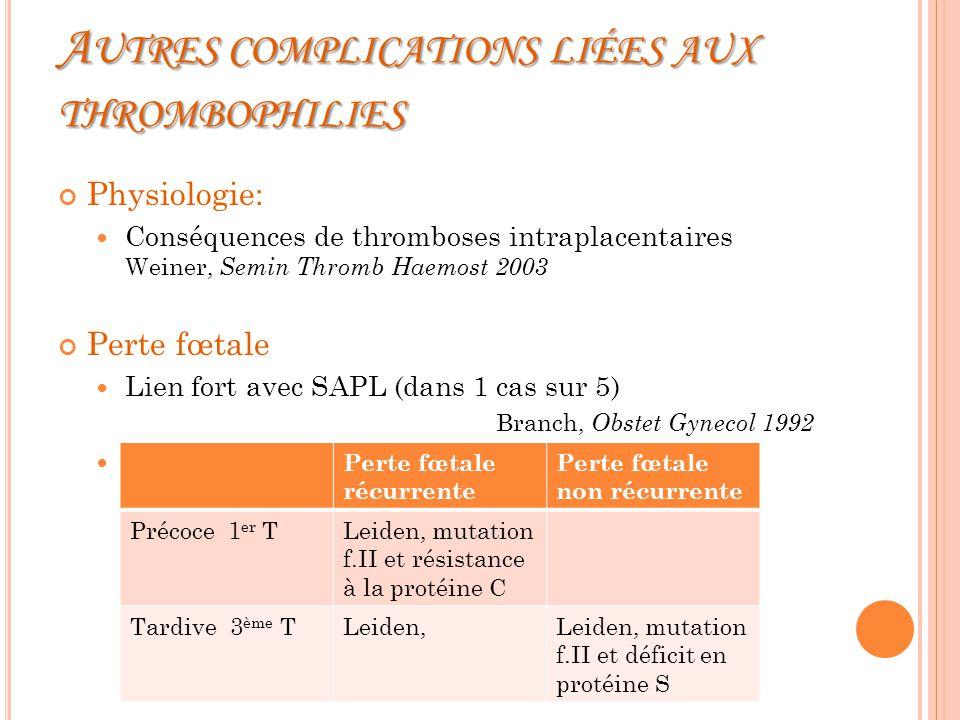 A UTRES COMPLICATIONS LIÉES AUX THROMBOPHILIES Physiologie: Conséquences de thromboses intraplacentaires Weiner, Semin Thromb Haemost 2003 Perte fœtale Lien fort avec SAPL (dans 1 cas sur 5) Branch, Obstet Gynecol 1992 Variable selon le type de thrombophilie: Pb de définition dans les petites études Rey, Lancet 2003: méta-analyse Perte fœtale récurrente Perte fœtale non récurrente Précoce 1 er TLeiden, mutation f.II et résistance à la protéine C Tardive 3 ème TLeiden,Leiden, mutation f.II et déficit en protéine S