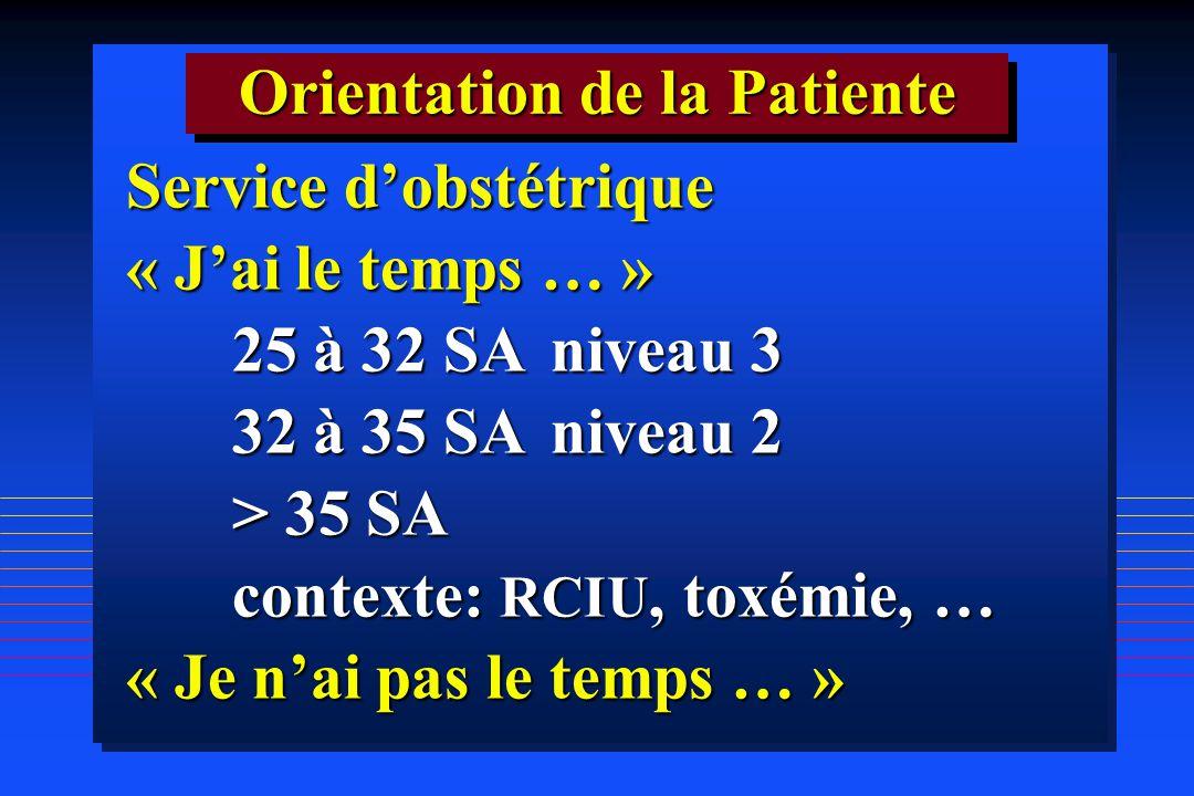 Service dobstétrique « Jai le temps … » 25 à 32 SAniveau 3 32 à 35 SAniveau 2 > 35 SA contexte: RCIU, toxémie, … « Je nai pas le temps … » Orientation