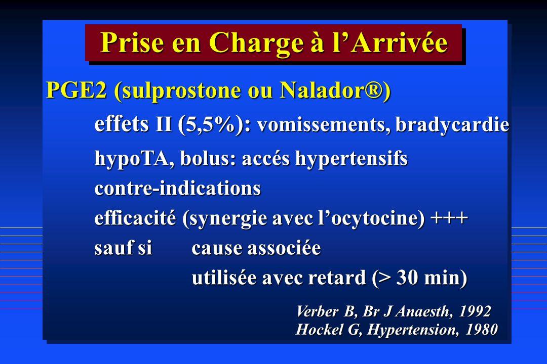 PGE2 (sulprostone ou Nalador®) effets II ( 5,5% ): vomissements, bradycardie hypoTA, bolus: accés hypertensifs contre-indications efficacité (synergie