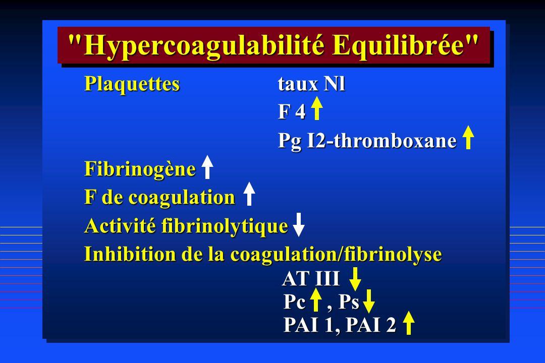 Plaquettes taux Nl F 4 F 4 Pg I2-thromboxane Pg I2-thromboxaneFibrinogène F de coagulation Activité fibrinolytique Inhibition de la coagulation/fibrin