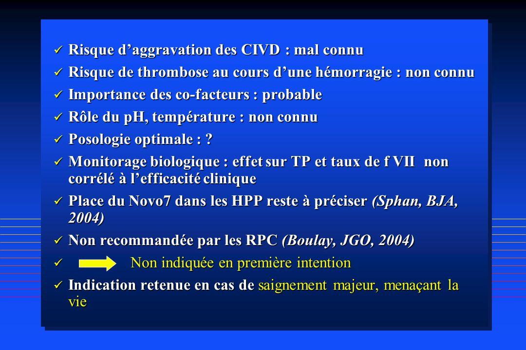 Risque daggravation des CIVD : mal connu Risque daggravation des CIVD : mal connu Risque de thrombose au cours dune hémorragie : non connu Risque de t