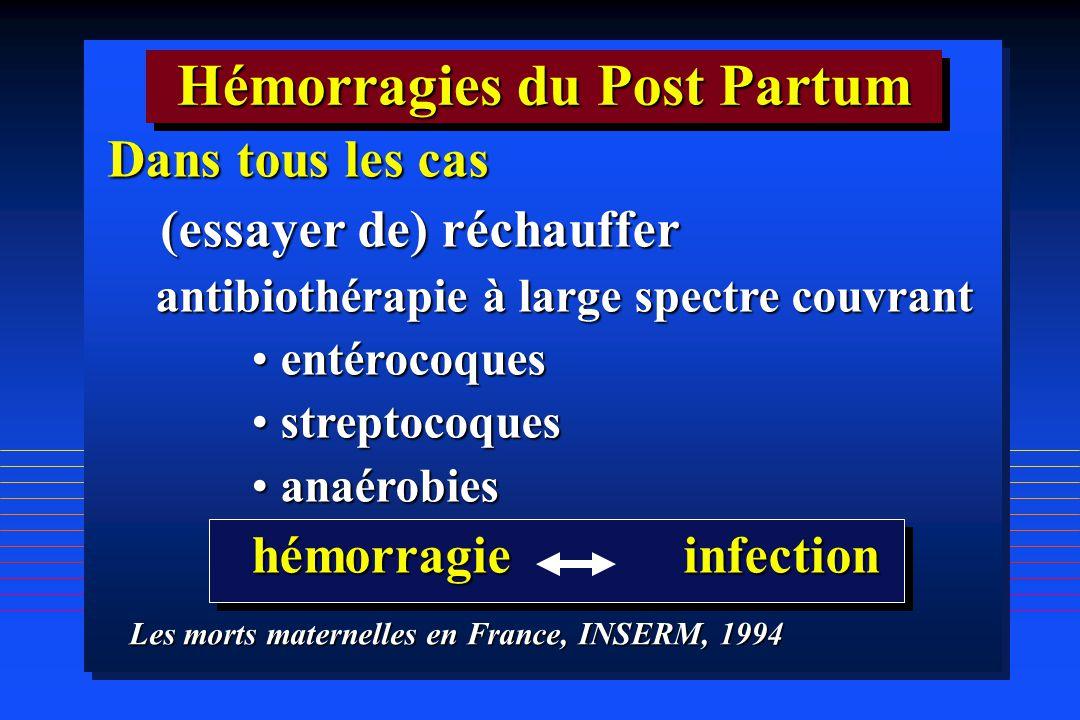 Hémorragies du Post Partum Les morts maternelles en France, INSERM, 1994 Dans tous les cas (essayer de) réchauffer (essayer de) réchauffer antibiothér