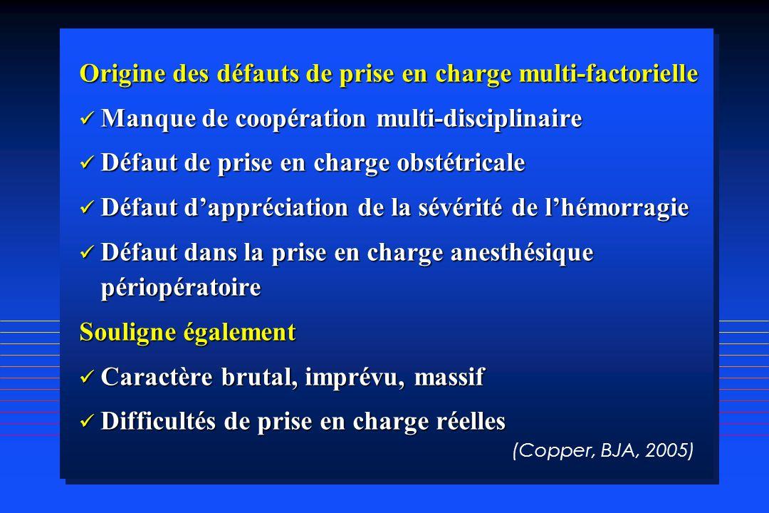 Origine des défauts de prise en charge multi-factorielle Manque de coopération multi-disciplinaire Manque de coopération multi-disciplinaire Défaut de