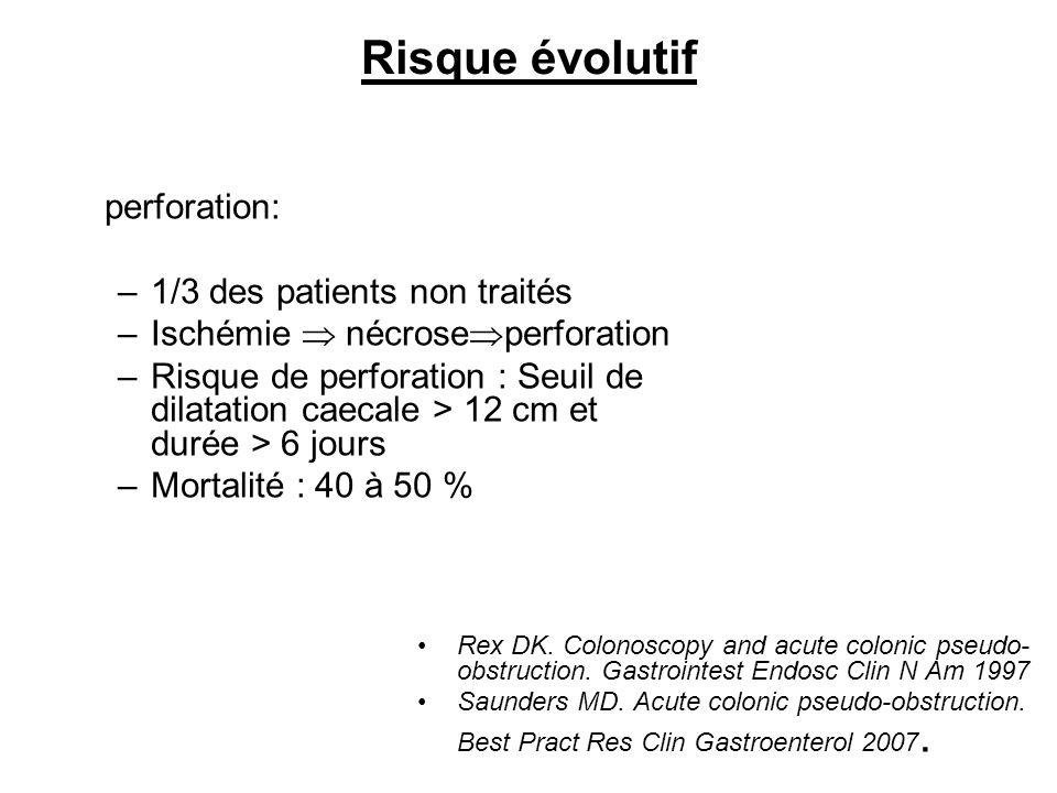 Risque évolutif perforation: –1/3 des patients non traités –Ischémie nécrose perforation –Risque de perforation : Seuil de dilatation caecale > 12 cm