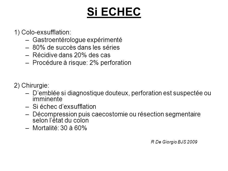 Si ECHEC 1) Colo-exsufflation: –Gastroentérologue expérimenté –80% de succès dans les séries –Récidive dans 20% des cas –Procédure à risque: 2% perfor