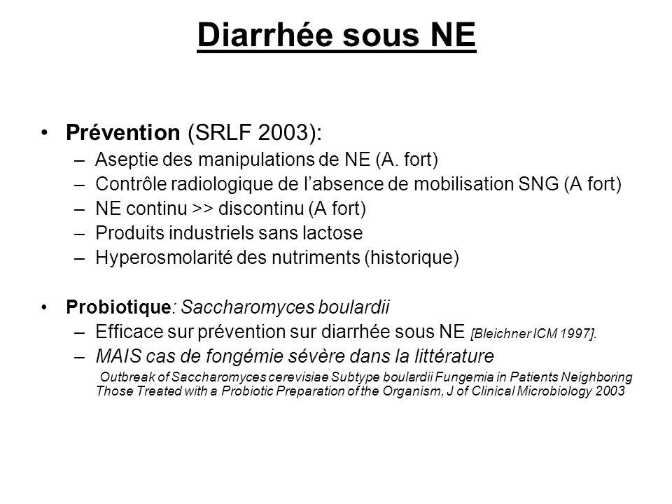 Diarrhée sous NE Prévention (SRLF 2003): –Aseptie des manipulations de NE (A. fort) –Contrôle radiologique de labsence de mobilisation SNG (A fort) –N