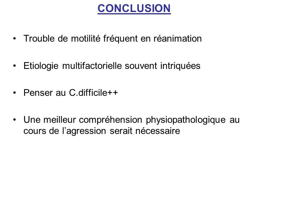 CONCLUSION Trouble de motilité fréquent en réanimation Etiologie multifactorielle souvent intriquées Penser au C.difficile++ Une meilleur compréhension physiopathologique au cours de lagression serait nécessaire