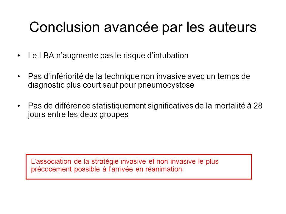 Conclusion avancée par les auteurs Le LBA naugmente pas le risque dintubation Pas dinfériorité de la technique non invasive avec un temps de diagnosti