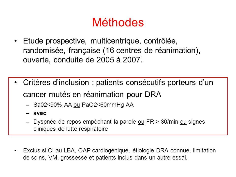 Méthodes Etude prospective, multicentrique, contrôlée, randomisée, française (16 centres de réanimation), ouverte, conduite de 2005 à 2007. Critères d
