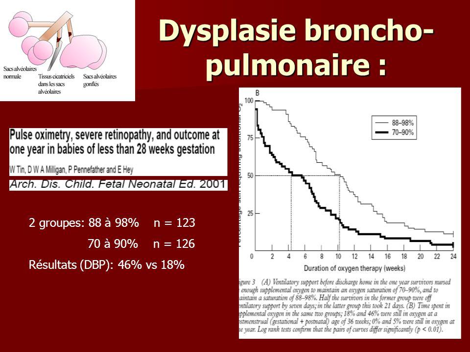 Dysplasie broncho- pulmonaire : Dysplasie broncho- pulmonaire : 2 groupes: 88 à 98% n = 123 70 à 90% n = 126 Résultats (DBP): 46% vs 18%