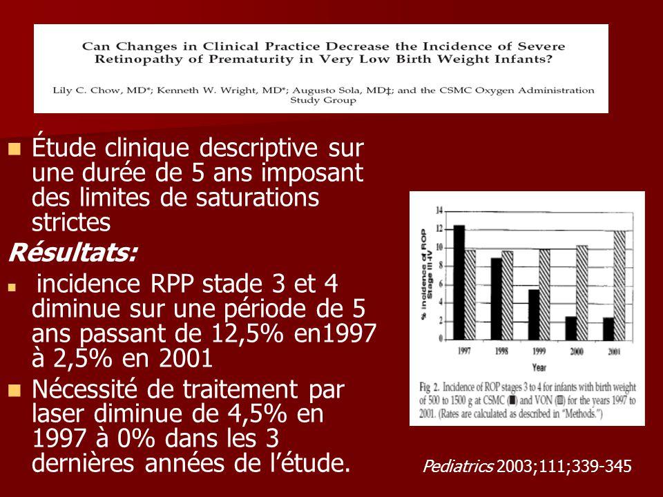 Étude clinique descriptive sur une durée de 5 ans imposant des limites de saturations strictes Résultats: incidence RPP stade 3 et 4 diminue sur une p