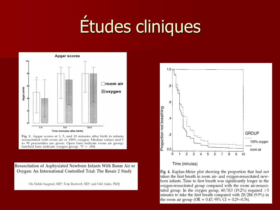 Études cliniques