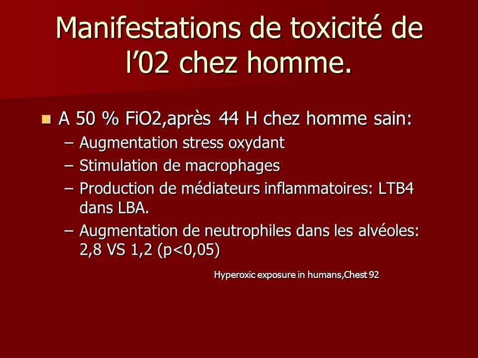 Manifestations de toxicité de l02 chez homme. A 50 % FiO2,après 44 H chez homme sain: A 50 % FiO2,après 44 H chez homme sain: –Augmentation stress oxy