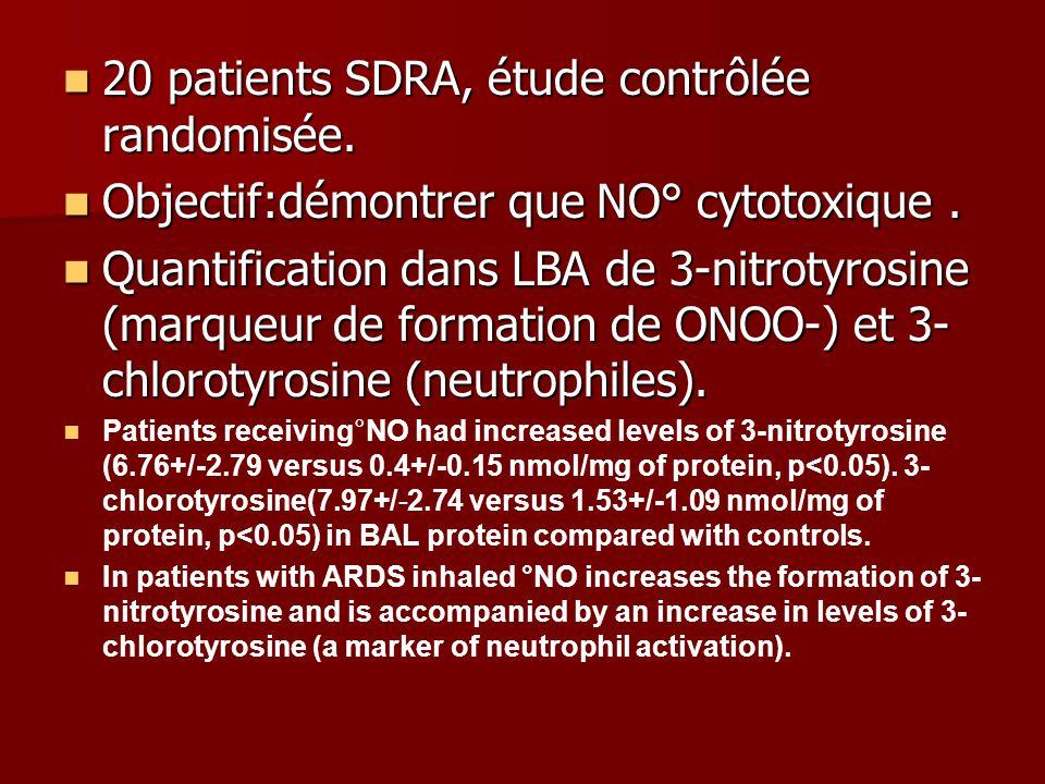 20 patients SDRA, étude contrôlée randomisée. 20 patients SDRA, étude contrôlée randomisée. Objectif:démontrer que NO° cytotoxique. Objectif:démontrer
