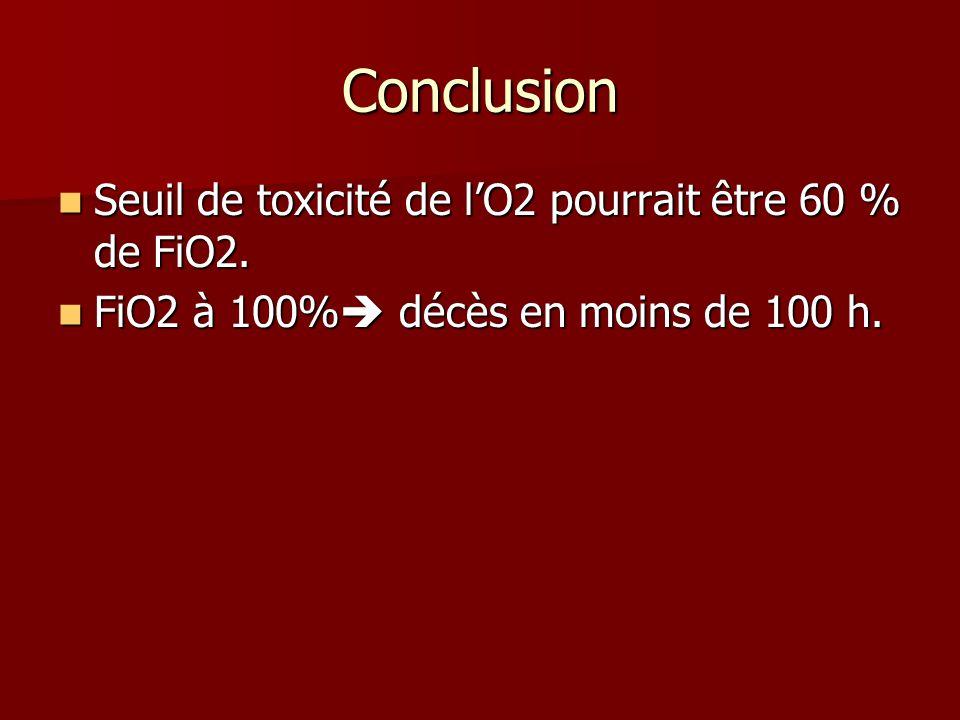 Conclusion Seuil de toxicité de lO2 pourrait être 60 % de FiO2. Seuil de toxicité de lO2 pourrait être 60 % de FiO2. FiO2 à 100% décès en moins de 100