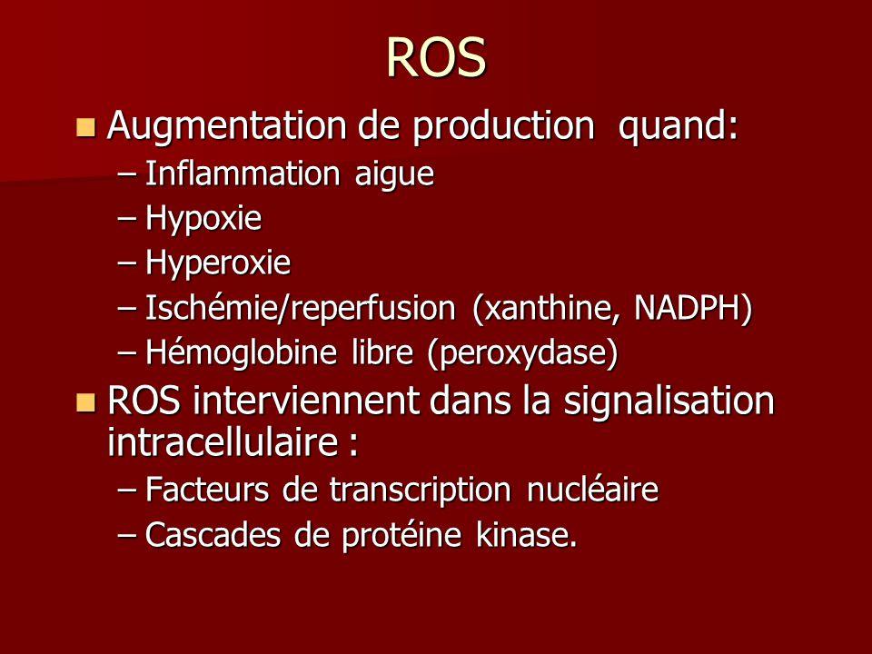 Dysplasie broncho- pulmonaire : Dysplasie broncho- pulmonaire : FdR : oxygénothérapie (1) FdR : oxygénothérapie (1) Interférence de O2 dans développement alvéolaire et vasculaire Interférence de O2 dans développement alvéolaire et vasculaire Immaturité et dépassement rapide des capacités antioxydantes (SOD, Catalase, Peroxydase) (2) Immaturité et dépassement rapide des capacités antioxydantes (SOD, Catalase, Peroxydase) (2) (1).