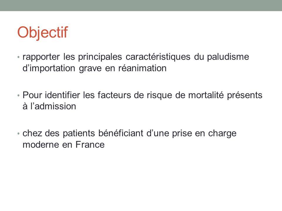 Objectif rapporter les principales caractéristiques du paludisme dimportation grave en réanimation Pour identifier les facteurs de risque de mortalité présents à ladmission chez des patients bénéficiant dune prise en charge moderne en France