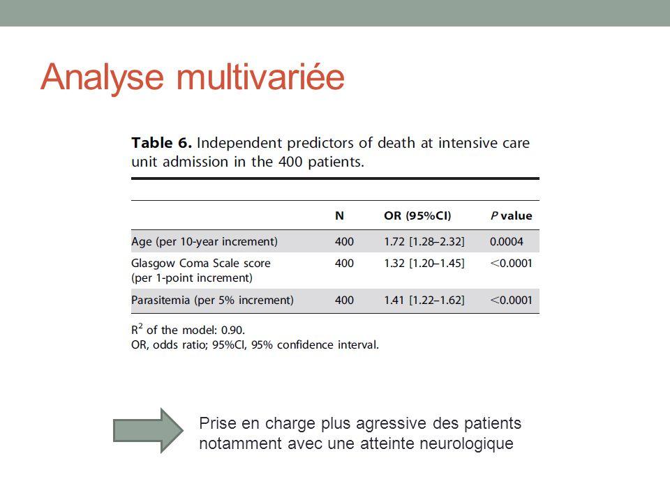 Analyse multivariée Prise en charge plus agressive des patients notamment avec une atteinte neurologique