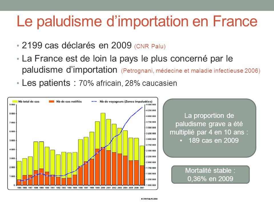 Le paludisme dimportation en France 2199 cas déclarés en 2009 (CNR Palu) La France est de loin la pays le plus concerné par le paludisme dimportation (Petrognani, médecine et maladie infectieuse 2006) Les patients : 70% africain, 28% caucasien La proportion de paludisme grave a été multiplié par 4 en 10 ans : 189 cas en 2009 Mortalité stable : 0,36% en 2009