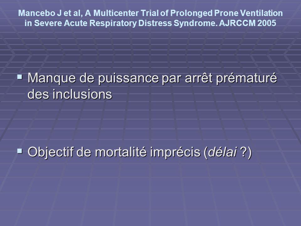 Manque de puissance par arrêt prématuré des inclusions Manque de puissance par arrêt prématuré des inclusions Objectif de mortalité imprécis (délai ?) Objectif de mortalité imprécis (délai ?)