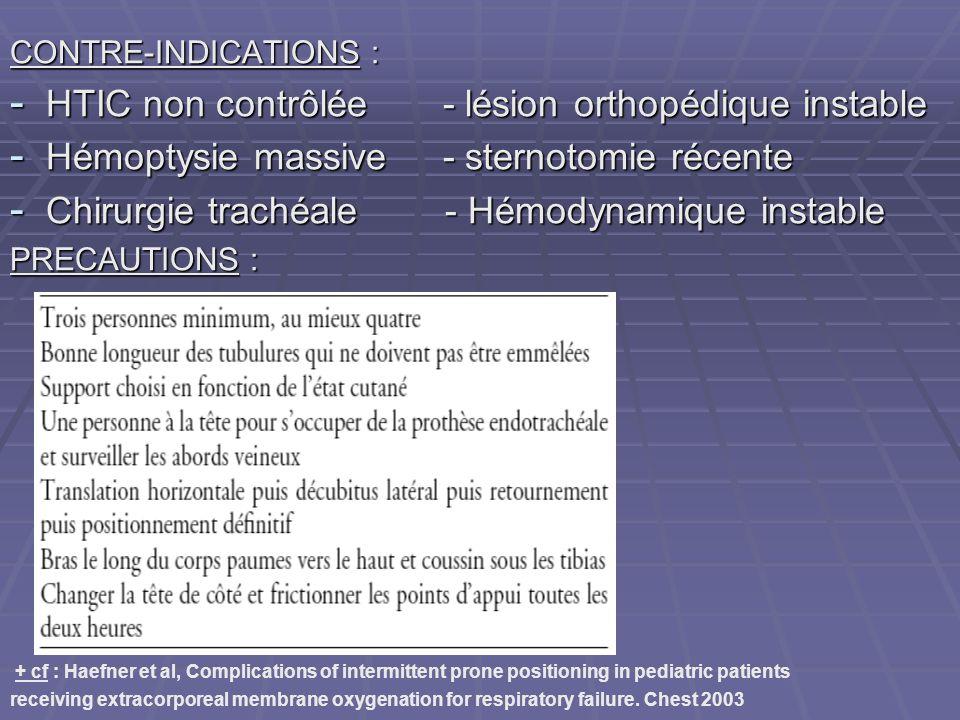 CONTRE-INDICATIONS : - HTIC non contrôlée - lésion orthopédique instable - Hémoptysie massive - sternotomie récente - Chirurgie trachéale - Hémodynamique instable PRECAUTIONS : + cf : Haefner et al, Complications of intermittent prone positioning in pediatric patients receiving extracorporeal membrane oxygenation for respiratory failure.