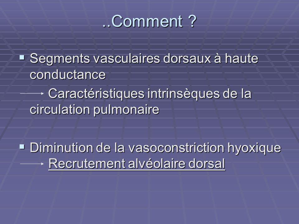 ..Comment ? Segments vasculaires dorsaux à haute conductance Segments vasculaires dorsaux à haute conductance Caractéristiques intrinsèques de la circ