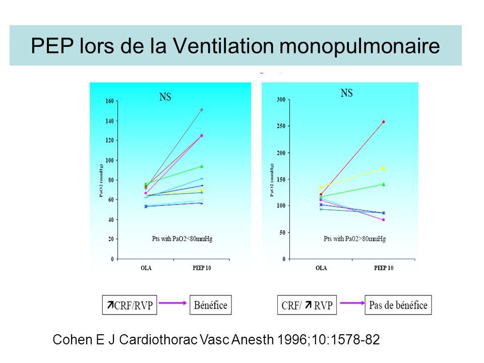 PEP lors de la Ventilation monopulmonaire Cohen E J Cardiothorac Vasc Anesth 1996;10:1578-82