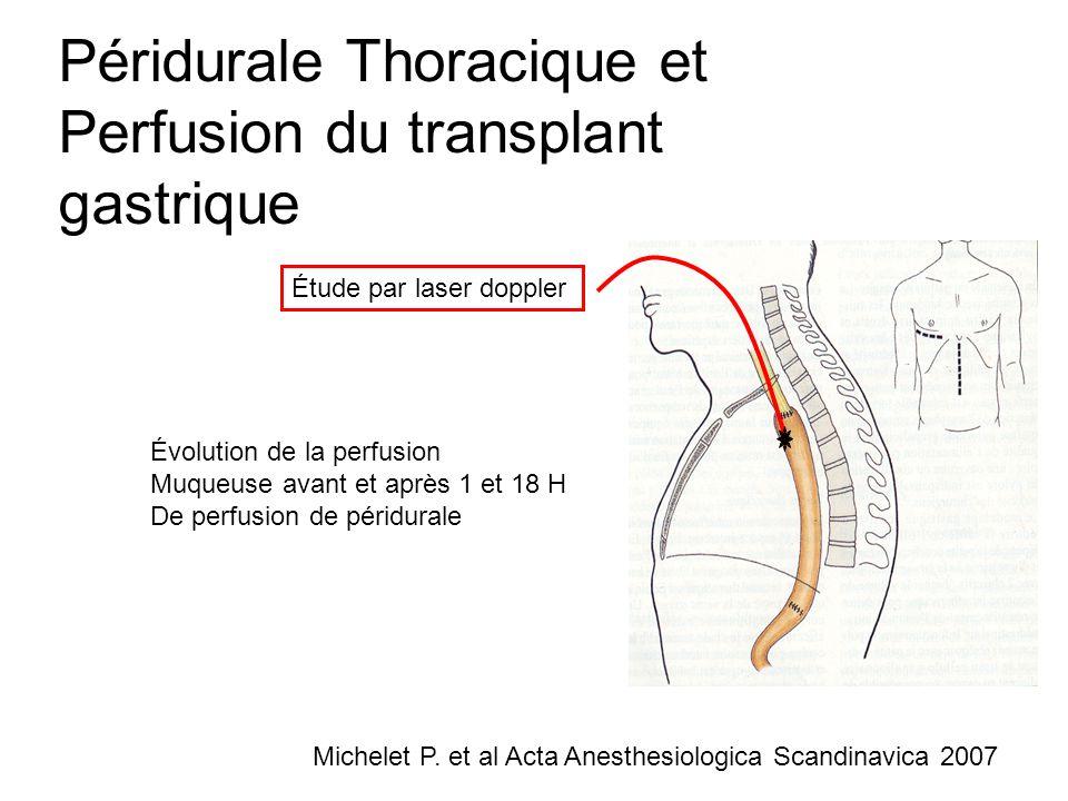 Péridurale Thoracique et Perfusion du transplant gastrique Étude par laser doppler Évolution de la perfusion Muqueuse avant et après 1 et 18 H De perf