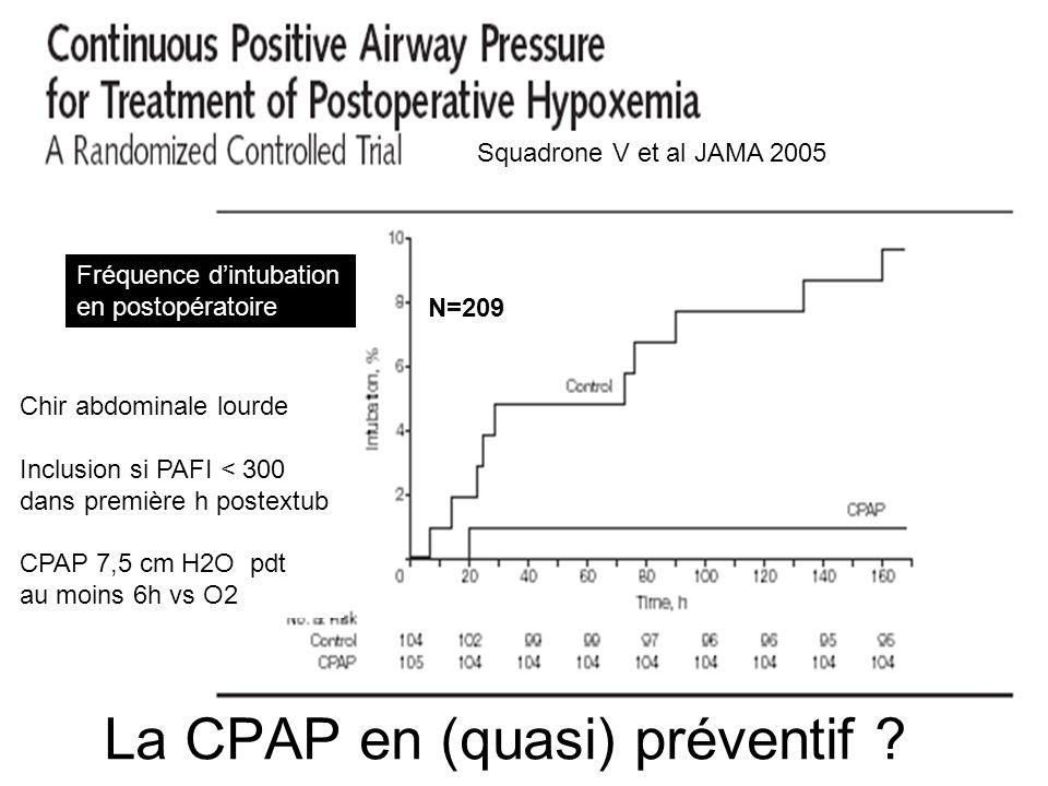 La CPAP en (quasi) préventif ? Fréquence dintubation en postopératoire Squadrone V et al JAMA 2005 Chir abdominale lourde Inclusion si PAFI < 300 dans