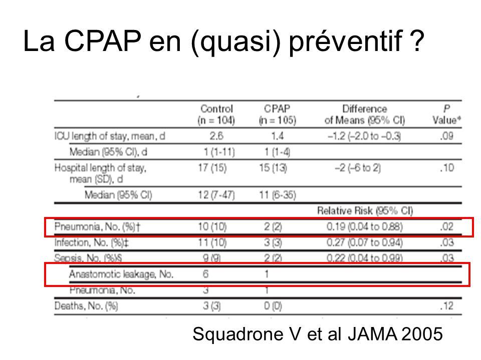 Squadrone V et al JAMA 2005 La CPAP en (quasi) préventif ?