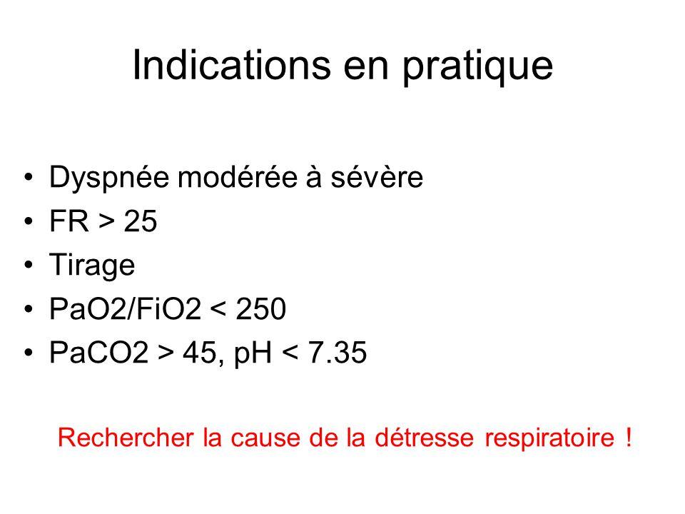 Indications en pratique Dyspnée modérée à sévère FR > 25 Tirage PaO2/FiO2 < 250 PaCO2 > 45, pH < 7.35 Rechercher la cause de la détresse respiratoire