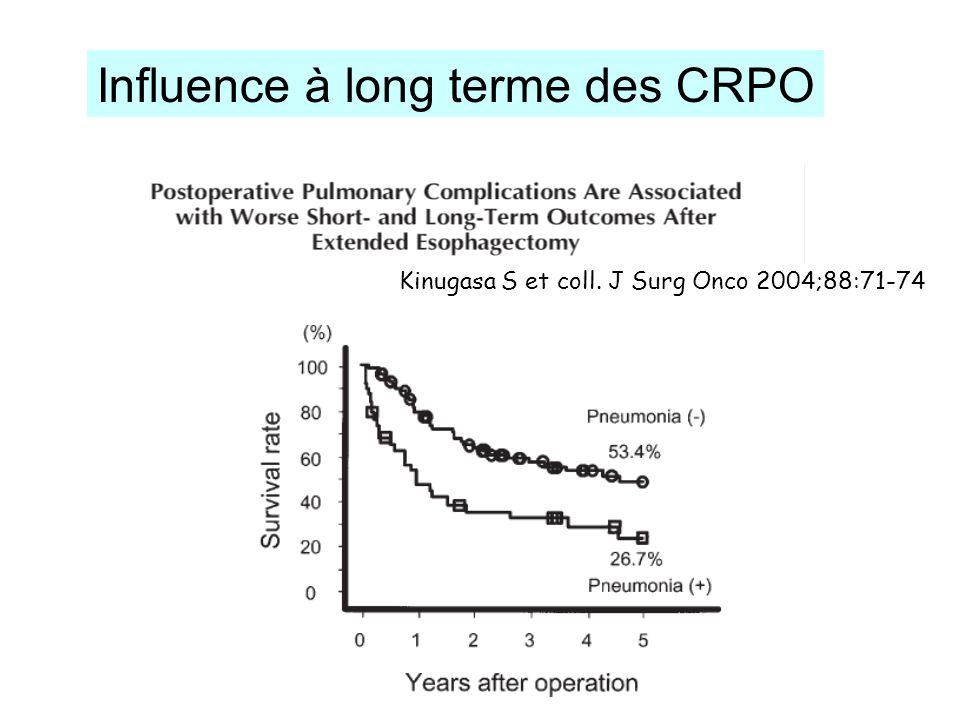 Kinugasa S et coll. J Surg Onco 2004;88:71-74 Influence à long terme des CRPO