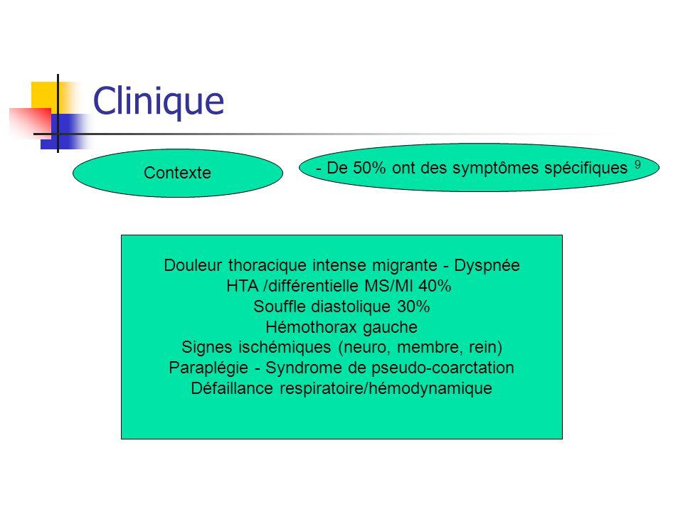 Clinique Contexte - De 50% ont des symptômes spécifiques 9 Douleur thoracique intense migrante - Dyspnée HTA /différentielle MS/MI 40% Souffle diastol