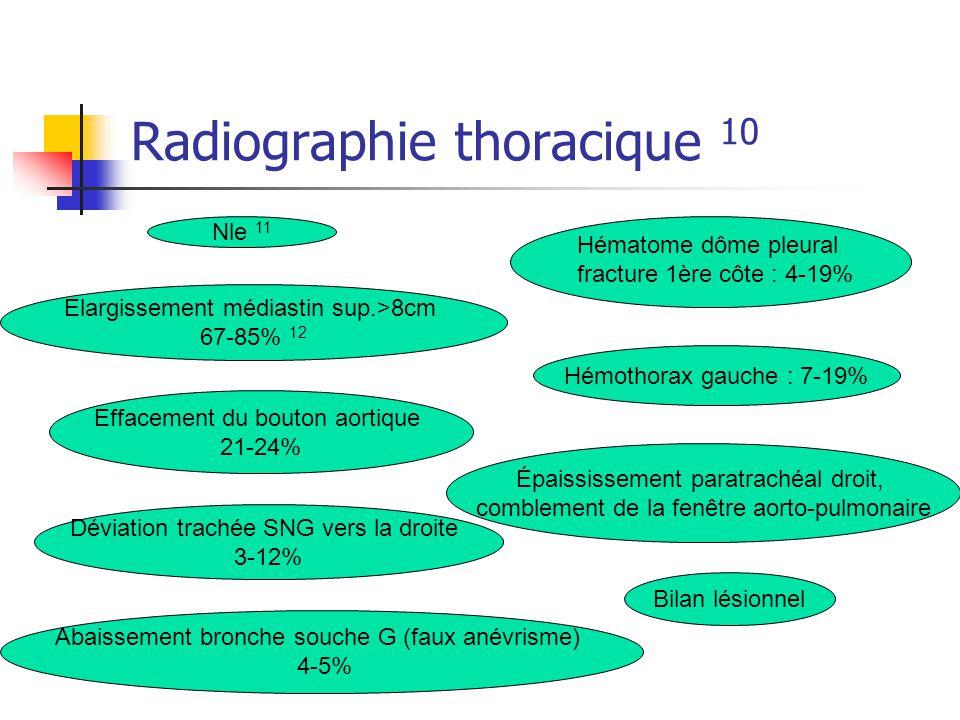 Radiographie thoracique 10 Nle 11 Elargissement médiastin sup.>8cm 67-85% 12 Effacement du bouton aortique 21-24% Déviation trachée SNG vers la droite