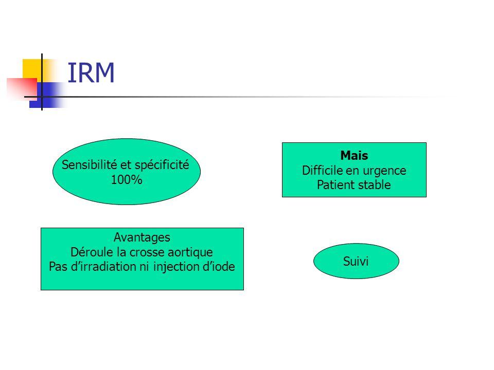 IRM Avantages Déroule la crosse aortique Pas dirradiation ni injection diode Sensibilité et spécificité 100% Suivi Mais Difficile en urgence Patient s