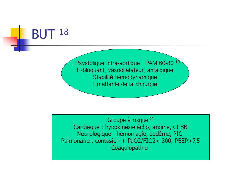 BUT 18 Psystolique intra-aortique : PAM 60-80 19 Β-bloquant, vasodilatateur, antalgique Stabilité hémodynamique En attente de la chirurgie Groupe à ri