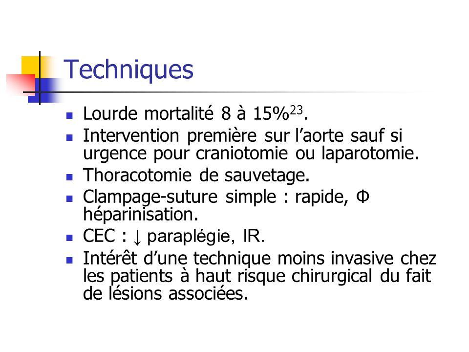 Techniques Lourde mortalité 8 à 15% 23. Intervention première sur laorte sauf si urgence pour craniotomie ou laparotomie. Thoracotomie de sauvetage. C
