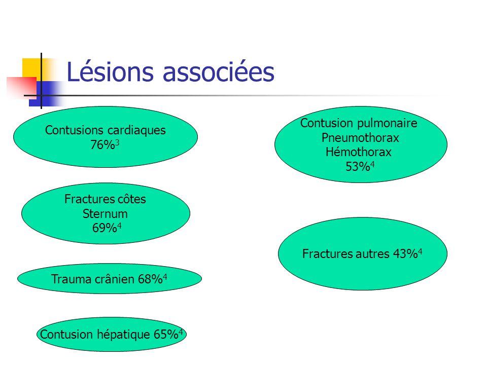 Lésions associées Fractures côtes Sternum 69% 4 Contusion pulmonaire Pneumothorax Hémothorax 53% 4 Trauma crânien 68% 4 Fractures autres 43% 4 Contusi
