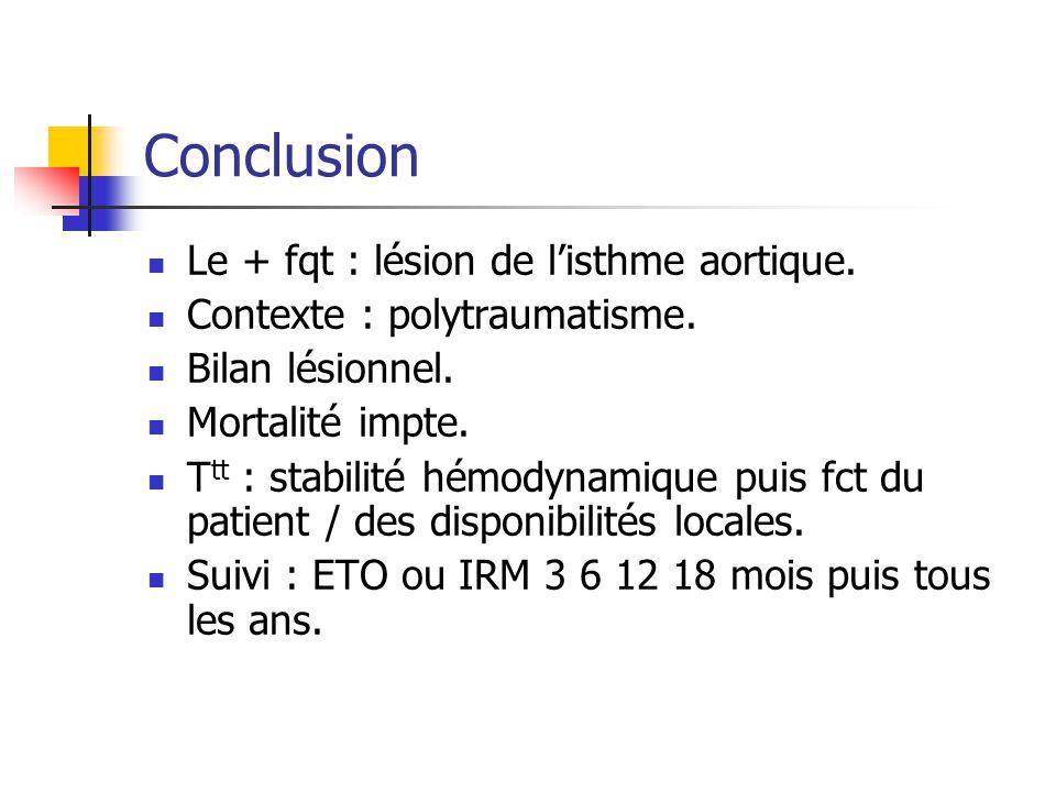 Conclusion Le + fqt : lésion de listhme aortique. Contexte : polytraumatisme. Bilan lésionnel. Mortalité impte. T tt : stabilité hémodynamique puis fc