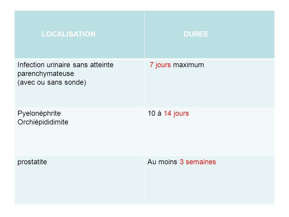 LOCALISATION DUREE Infection urinaire sans atteinte parenchymateuse (avec ou sans sonde) 7 jours maximum Pyelonéphrite Orchiépididimite 10 à 14 jours