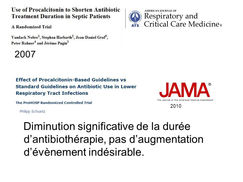 2007 2010 Diminution significative de la durée dantibiothérapie, pas daugmentation dévènement indésirable.