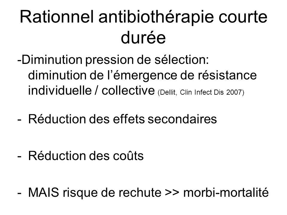 Rationnel antibiothérapie courte durée -Diminution pression de sélection: diminution de lémergence de résistance individuelle / collective (Dellit, Cl